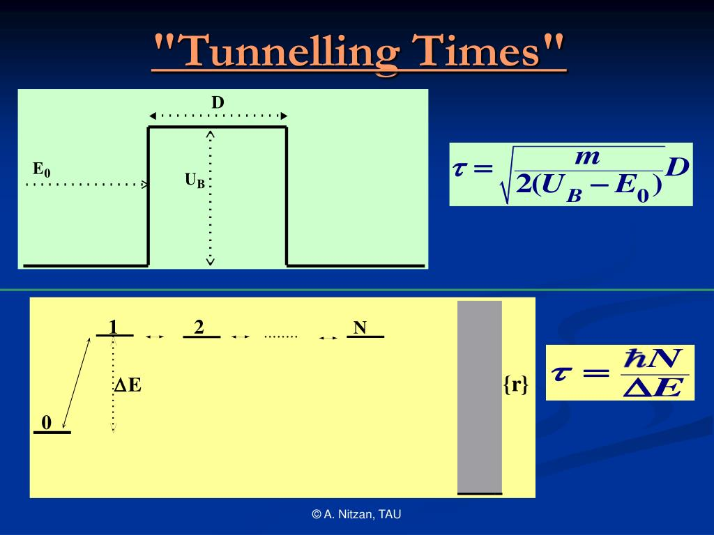 """""""Tunnelling Times"""""""