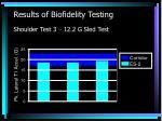 results of biofidelity testing shoulder test 3 12 2 g sled test