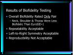 results of biofidelity testing