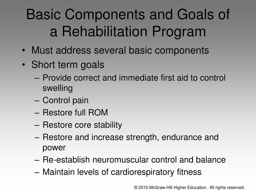 Basic Components and Goals of a Rehabilitation Program