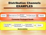 distribution channels examples