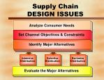 supply chain design issues6