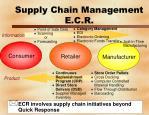 supply chain management e c r