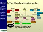 2 the global automotive market
