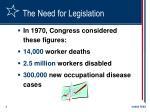 the need for legislation3