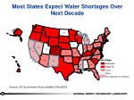 most states expect water shortages over next decade