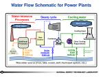 water flow schematic for power plants