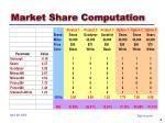market share computation