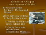elements of aam plan covering most of the fleet