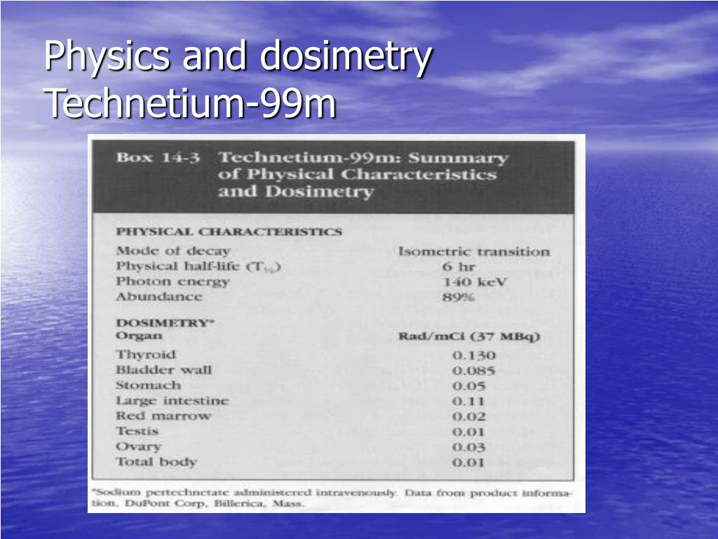 Physics and dosimetry