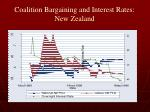 coalition bargaining and interest rates new zealand