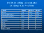 model of voting intention and exchange rate volatility