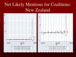 net likely mentions for coalitions new zealand