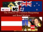 the process of coalition bargaining and bond markets