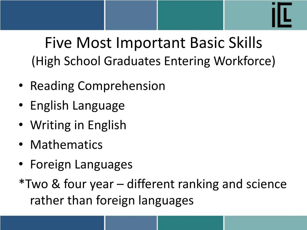 Five Most Important Basic Skills