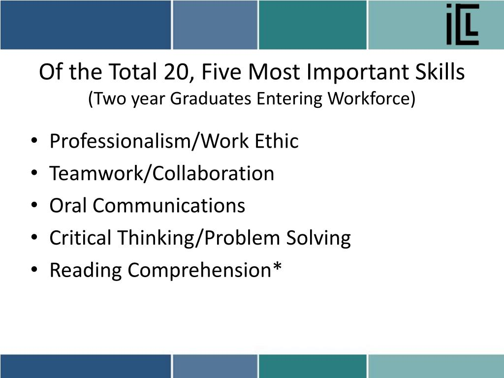 Of the Total 20, Five Most Important Skills