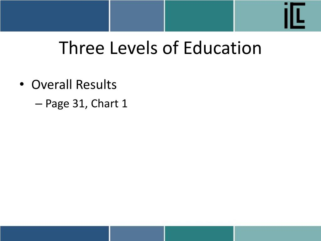 Three Levels of Education