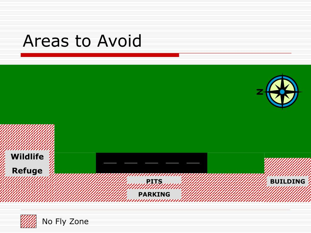 Areas to Avoid