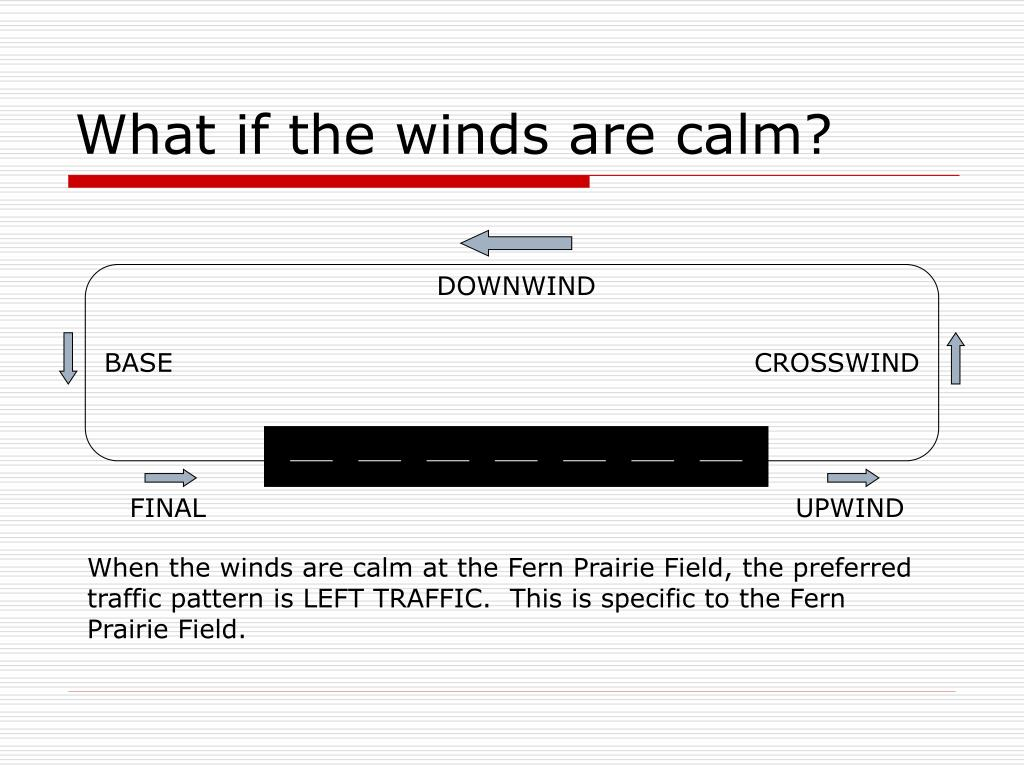 What if the winds are calm?