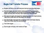 bugle call transfer process