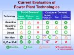 current evaluation of power plant technologies