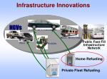 infrastructure innovations