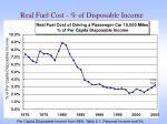 real fuel cost of disposable income