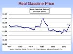 real gasoline price