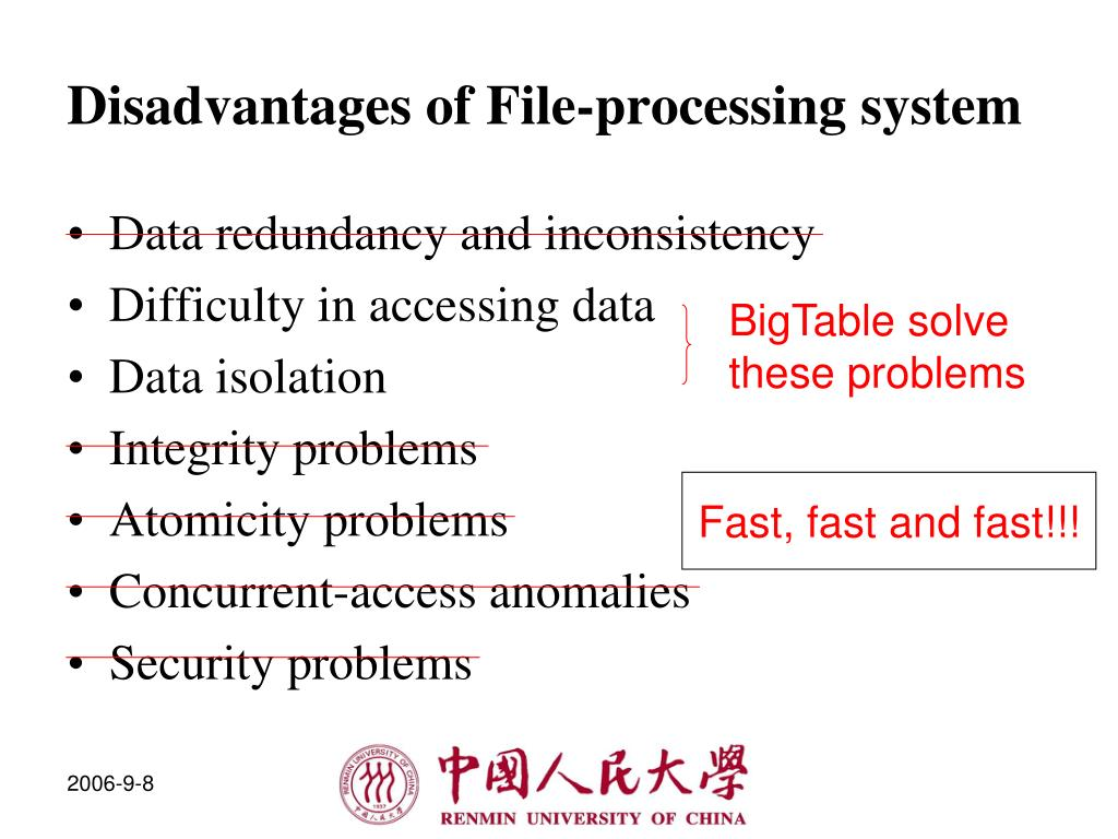 Disadvantages of File-processing system