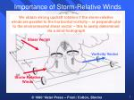 importance of storm relative winds