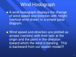 wind hodograph
