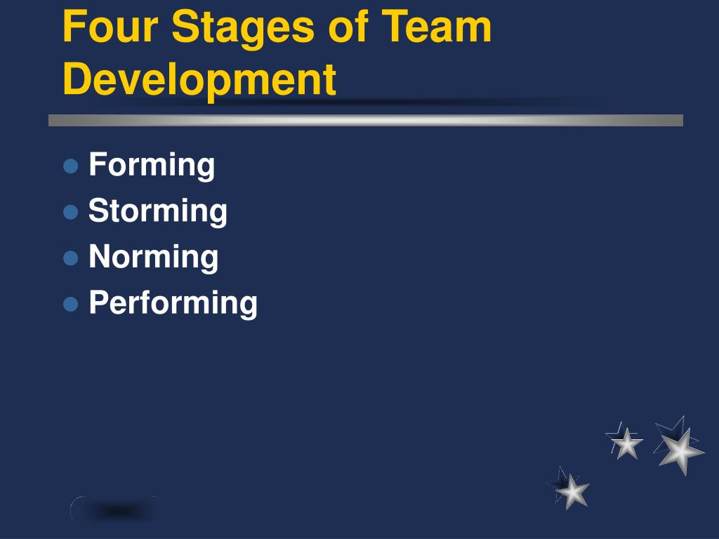 Four Stages of Team Development