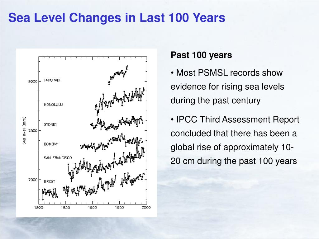 Sea Level Changes in Last 100 Years