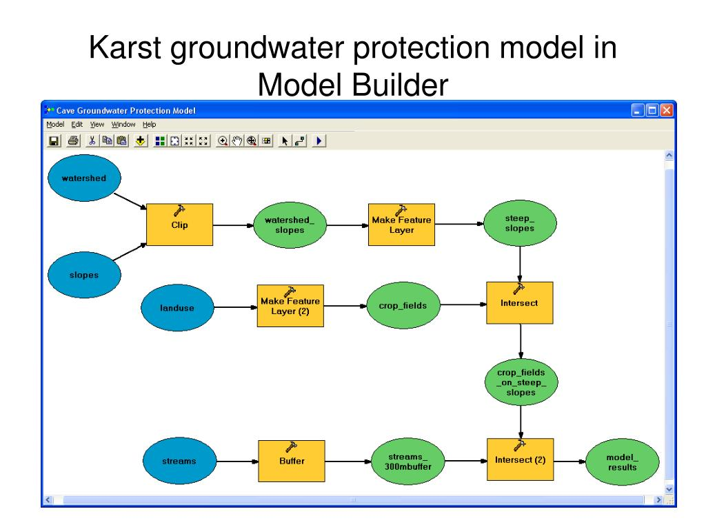 Karst groundwater protection model in Model Builder