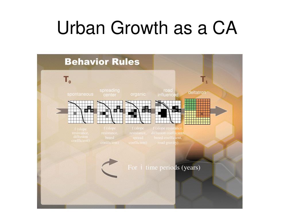 Urban Growth as a CA