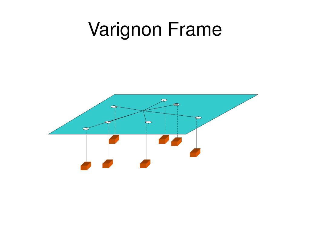 Varignon Frame