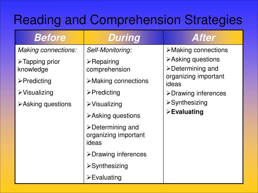 Reading and Comprehension Strategies