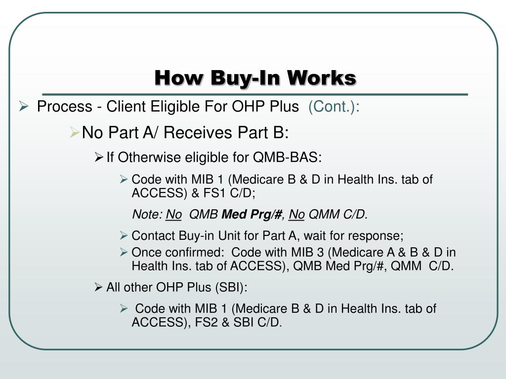 How Buy-In Works