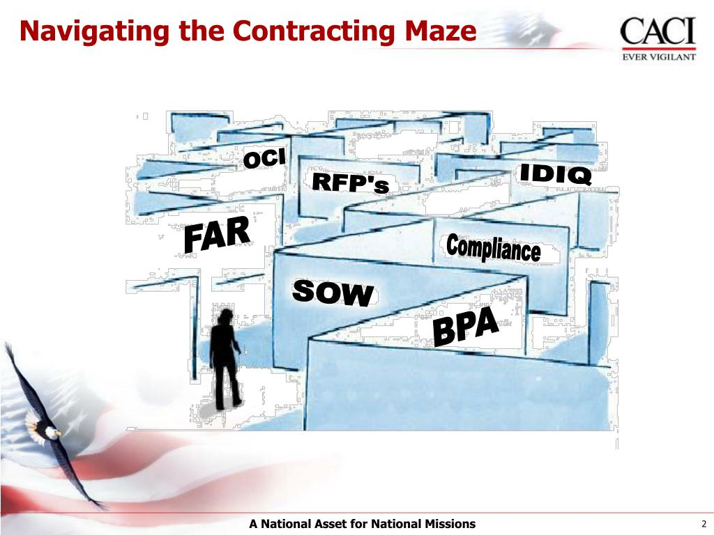 Navigating the Contracting Maze