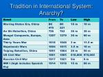 tradition in international system anarchy