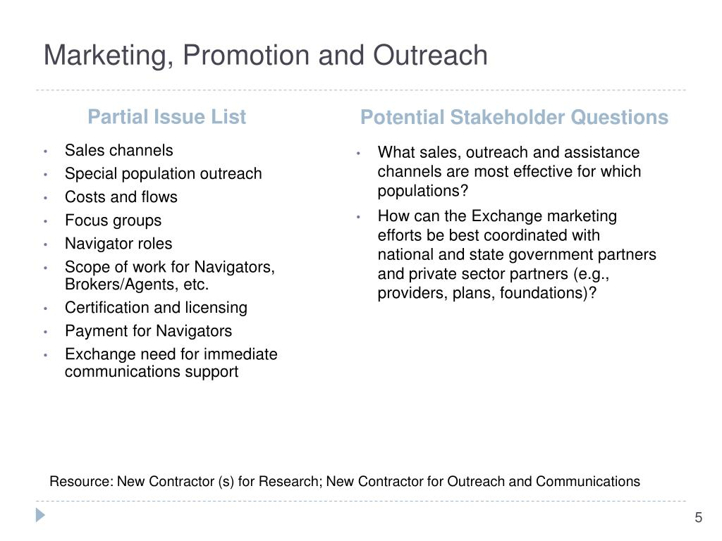 Marketing, Promotion and Outreach