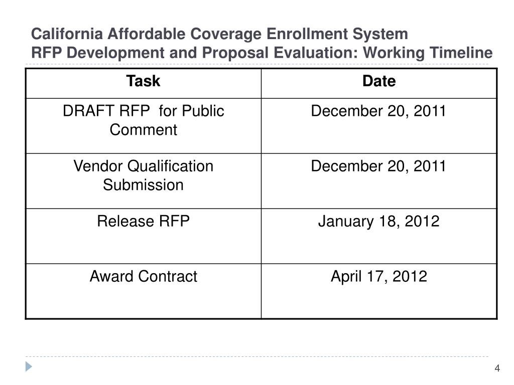 California Affordable Coverage Enrollment System