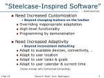 steelcase inspired software