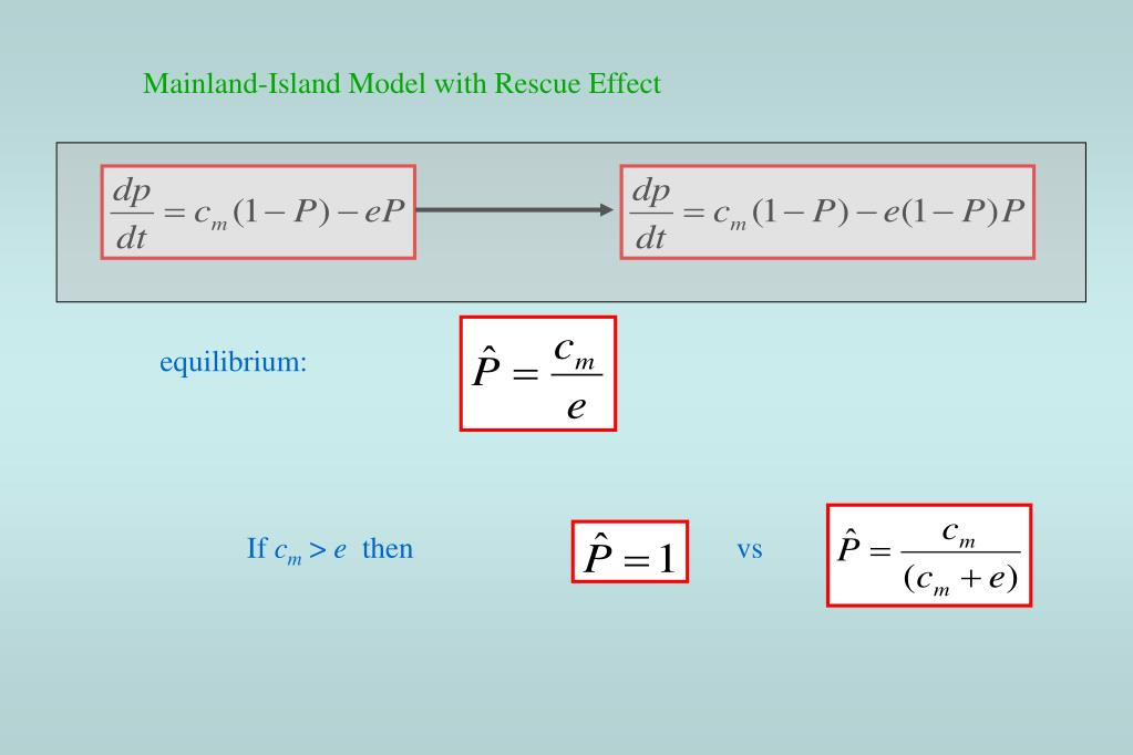 Mainland-Island Model with Rescue Effect