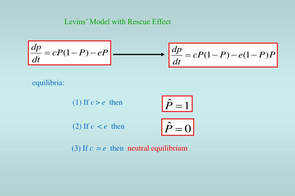Levins' Model with Rescue Effect