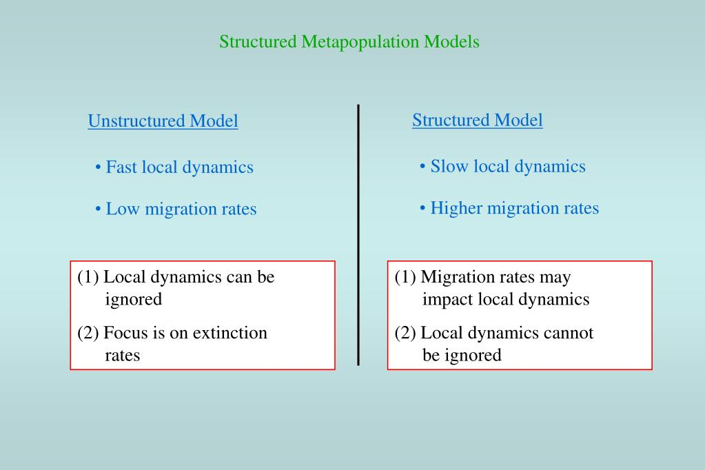 Structured Metapopulation Models
