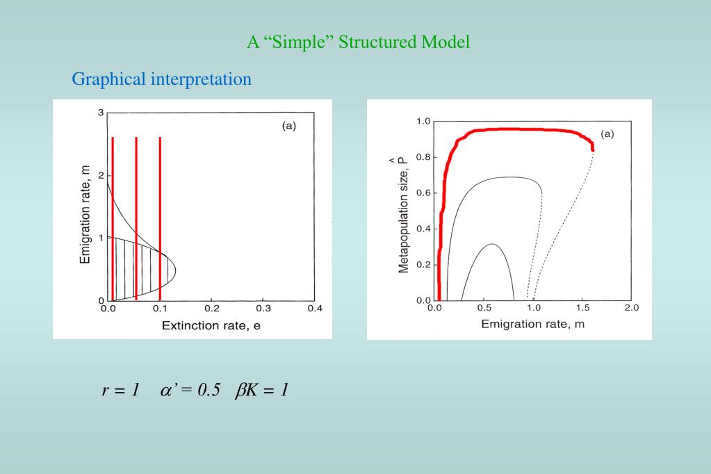 "A ""Simple"" Structured Model"