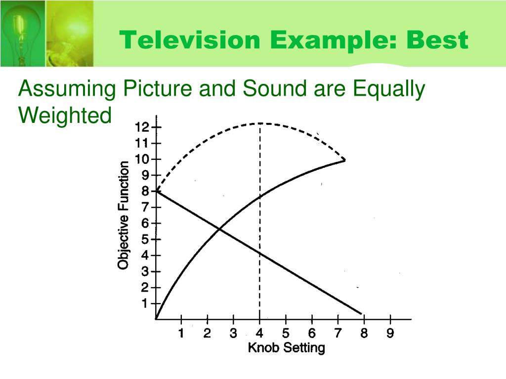 Television Example: Best