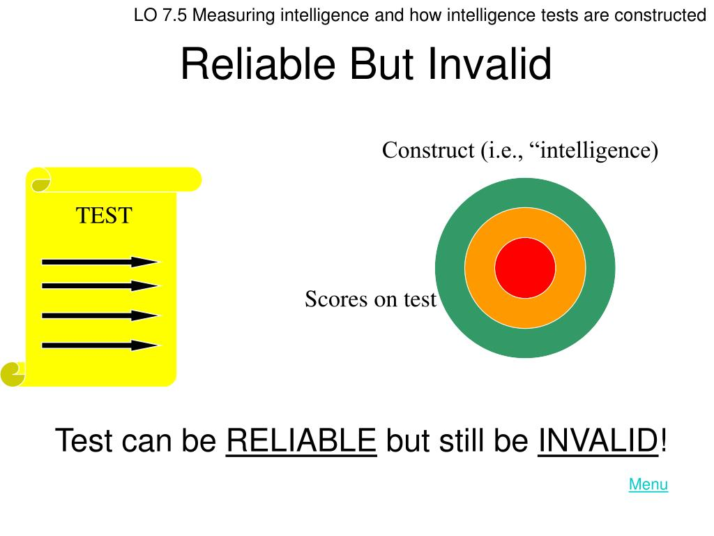 LO 7.5 Measuring intelligence and how intelligence tests are constructed