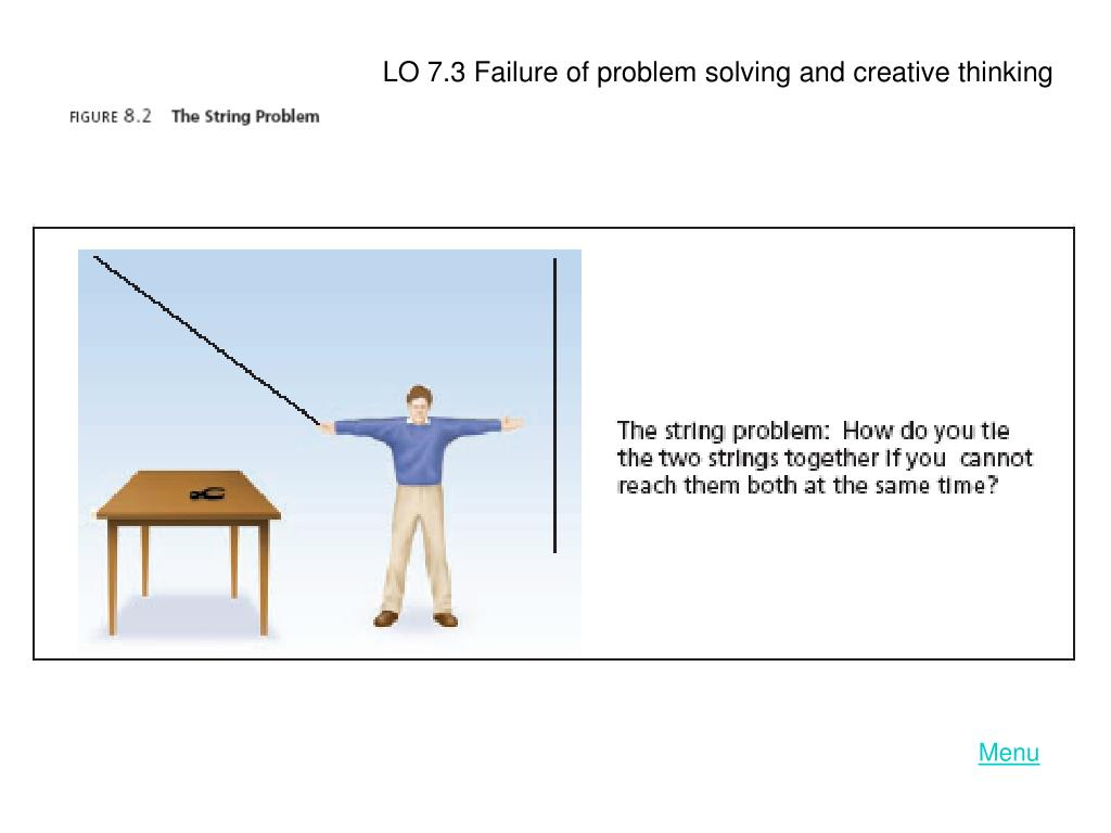 LO 7.3 Failure of problem solving and creative thinking